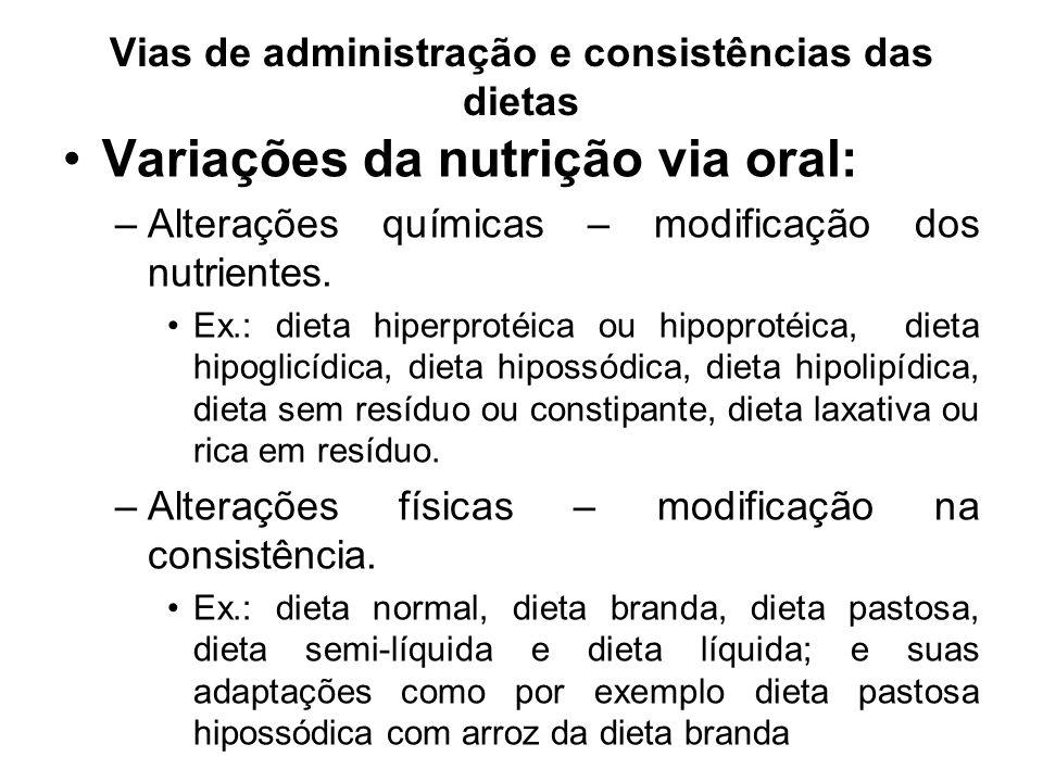 Vias de administração e consistências das dietas