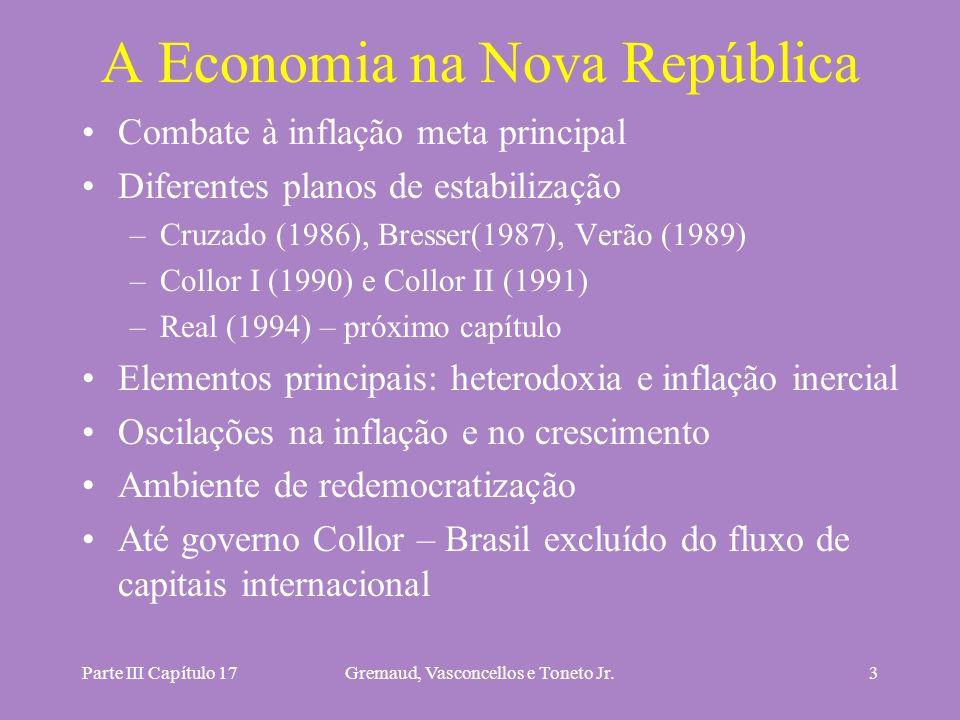 A Economia na Nova República