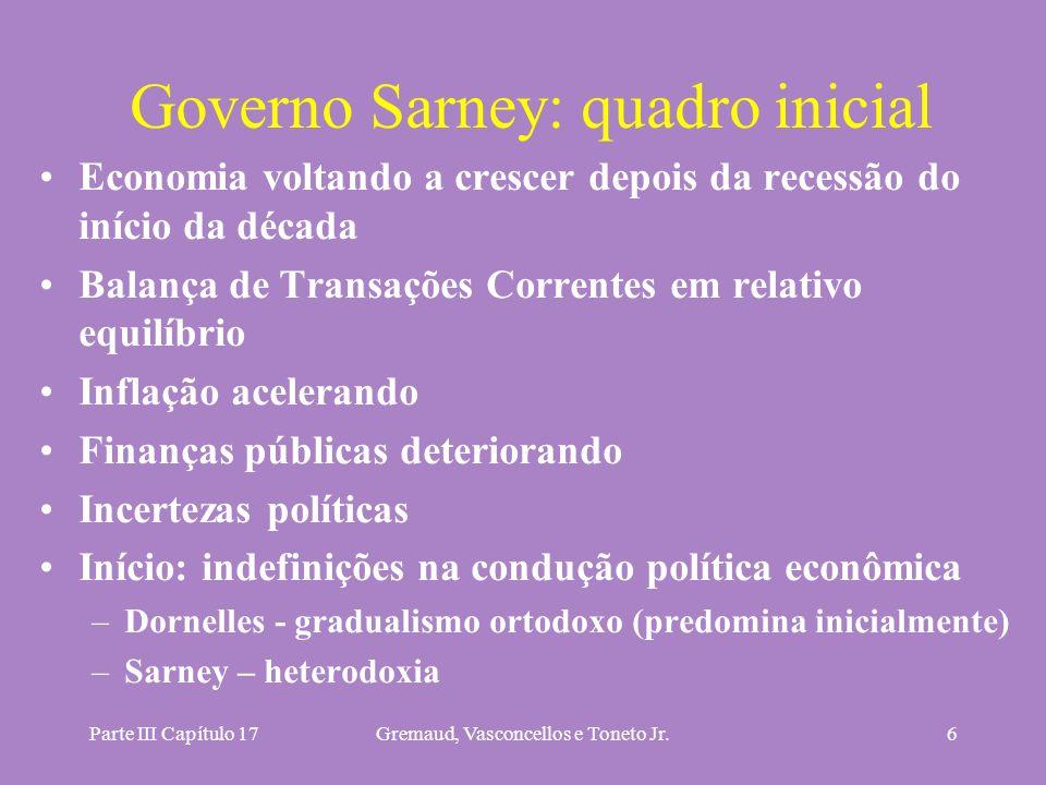 Governo Sarney: quadro inicial