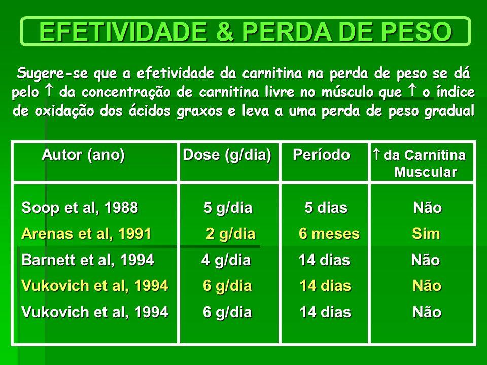 EFETIVIDADE & PERDA DE PESO
