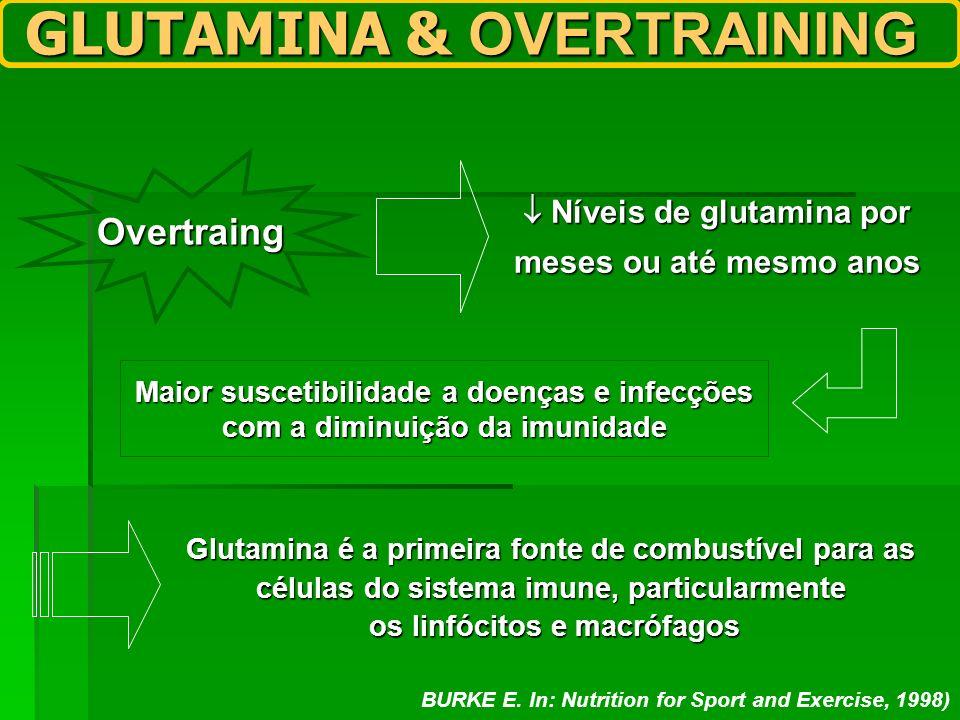 GLUTAMINA & OVERTRAINING