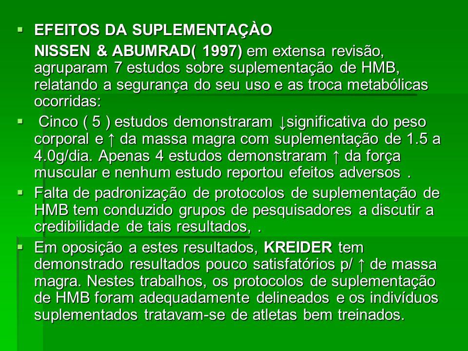EFEITOS DA SUPLEMENTAÇÀO