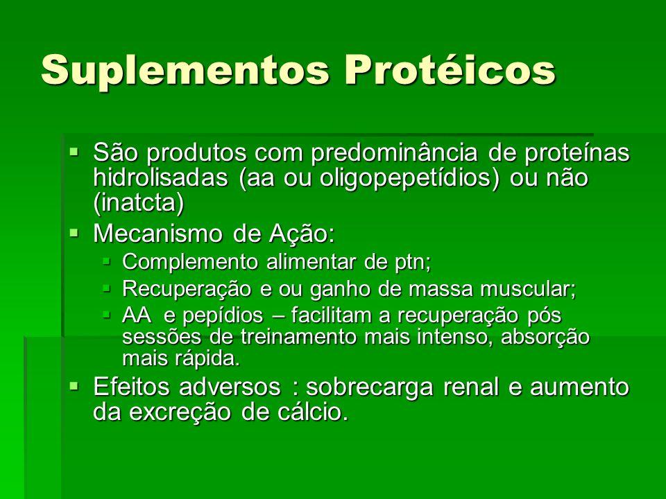 Suplementos Protéicos