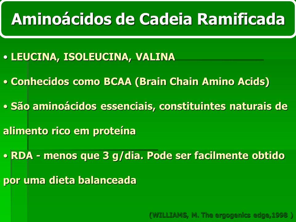 Aminoácidos de Cadeia Ramificada