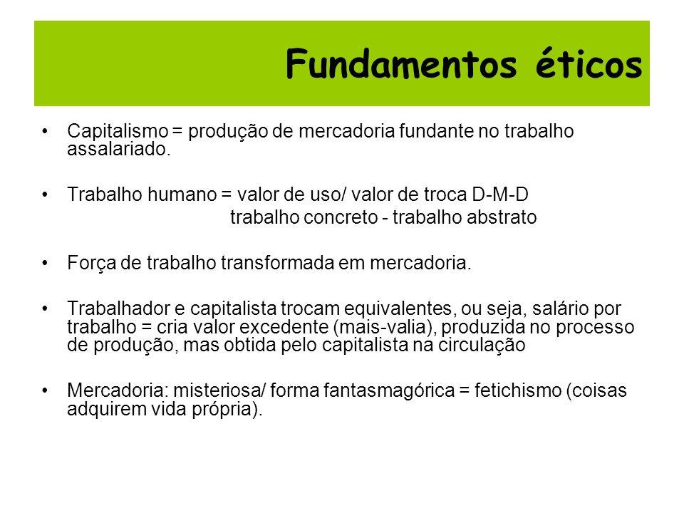 Fundamentos éticos Capitalismo = produção de mercadoria fundante no trabalho assalariado. Trabalho humano = valor de uso/ valor de troca D-M-D.