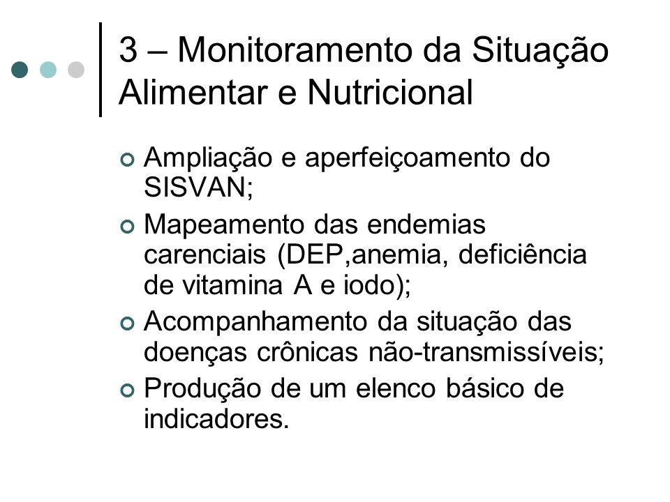 3 – Monitoramento da Situação Alimentar e Nutricional