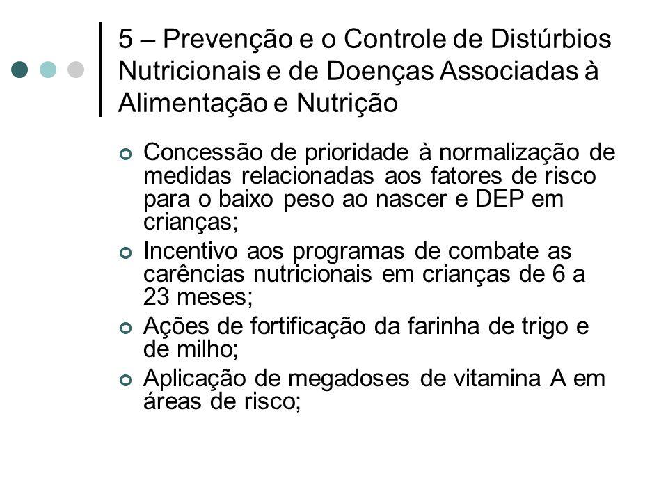 5 – Prevenção e o Controle de Distúrbios Nutricionais e de Doenças Associadas à Alimentação e Nutrição