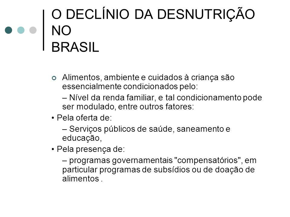 O DECLÍNIO DA DESNUTRIÇÃO NO BRASIL