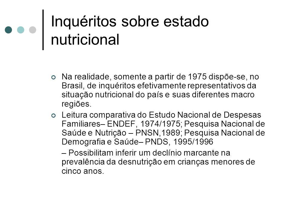Inquéritos sobre estado nutricional