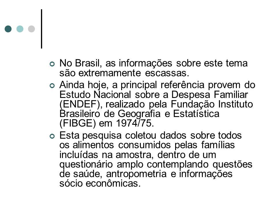 No Brasil, as informações sobre este tema são extremamente escassas.