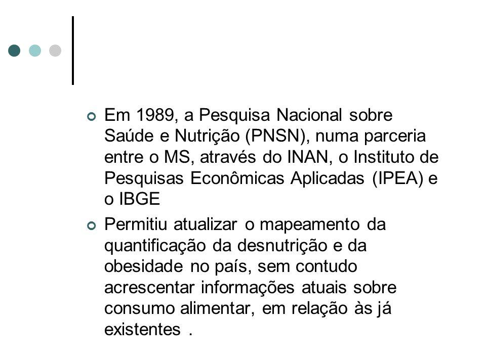 Em 1989, a Pesquisa Nacional sobre Saúde e Nutrição (PNSN), numa parceria entre o MS, através do INAN, o Instituto de Pesquisas Econômicas Aplicadas (IPEA) e o IBGE