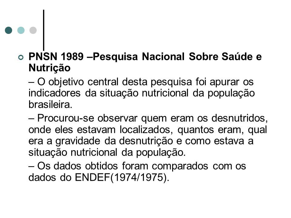PNSN 1989 –Pesquisa Nacional Sobre Saúde e Nutrição