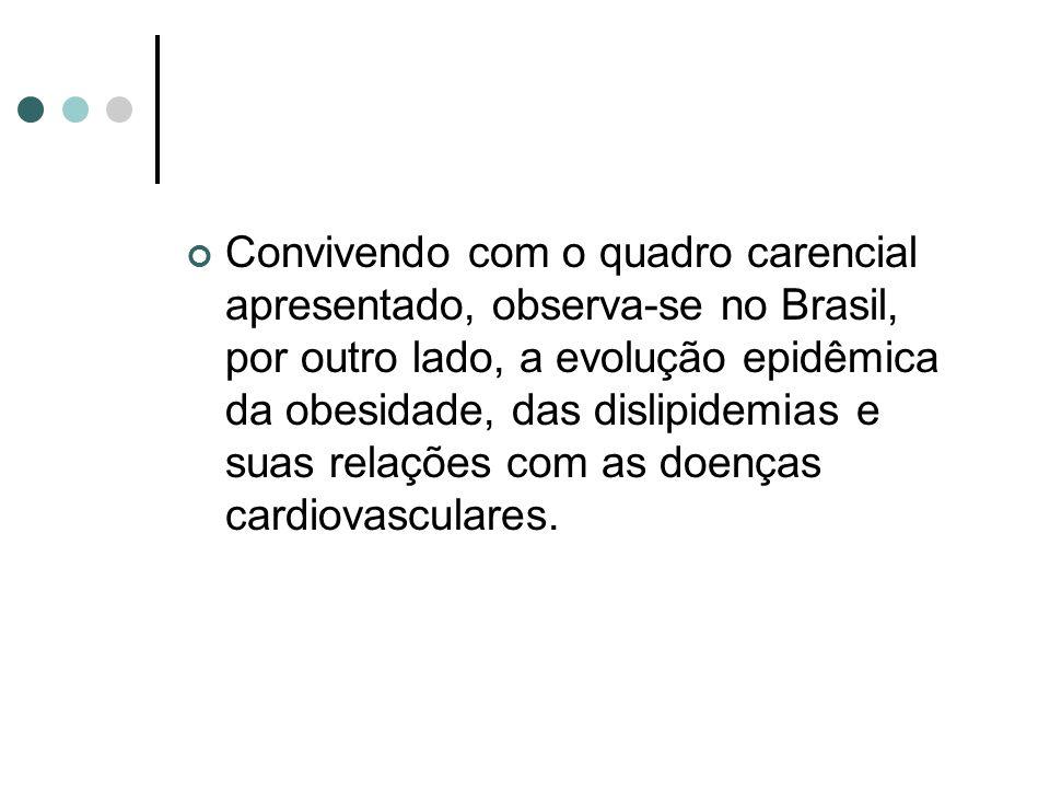 Convivendo com o quadro carencial apresentado, observa-se no Brasil, por outro lado, a evolução epidêmica da obesidade, das dislipidemias e suas relações com as doenças cardiovasculares.