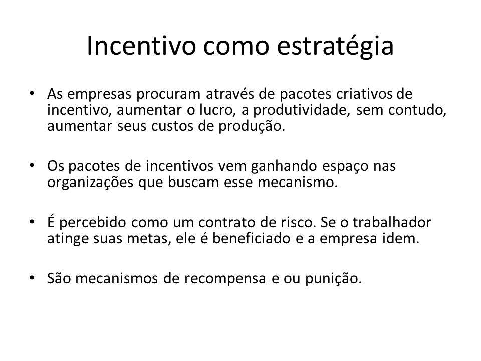 Incentivo como estratégia