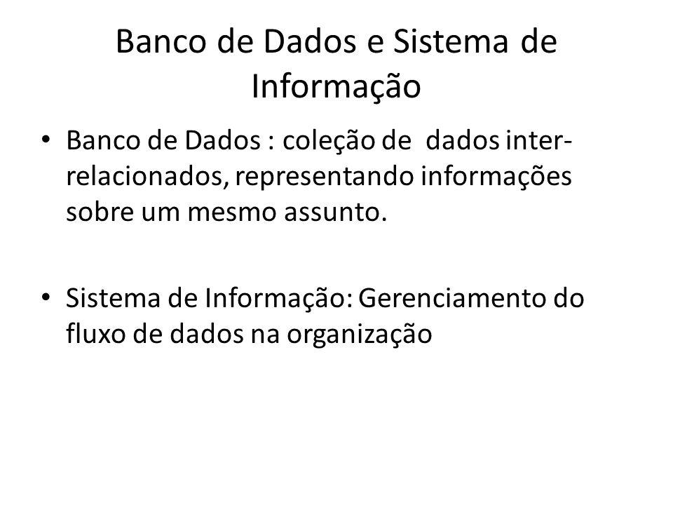 Banco de Dados e Sistema de Informação