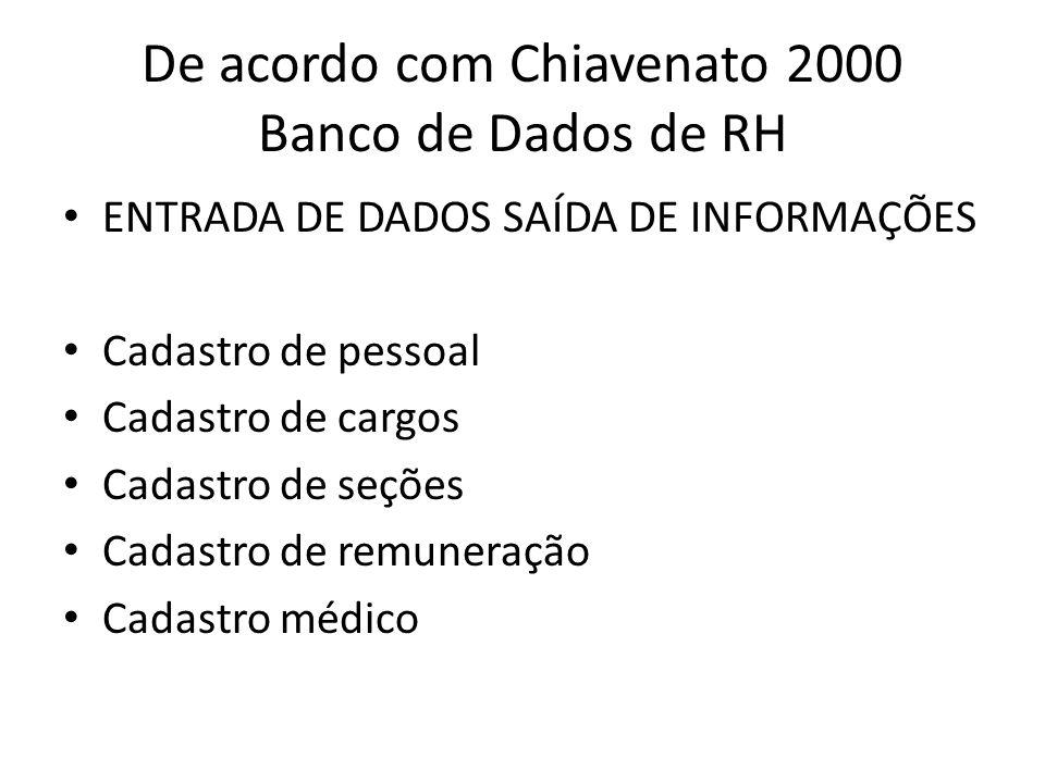 De acordo com Chiavenato 2000 Banco de Dados de RH