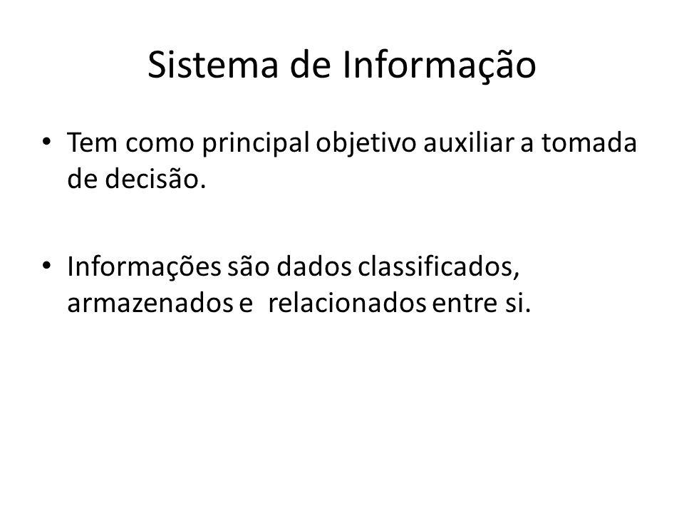 Sistema de Informação Tem como principal objetivo auxiliar a tomada de decisão.