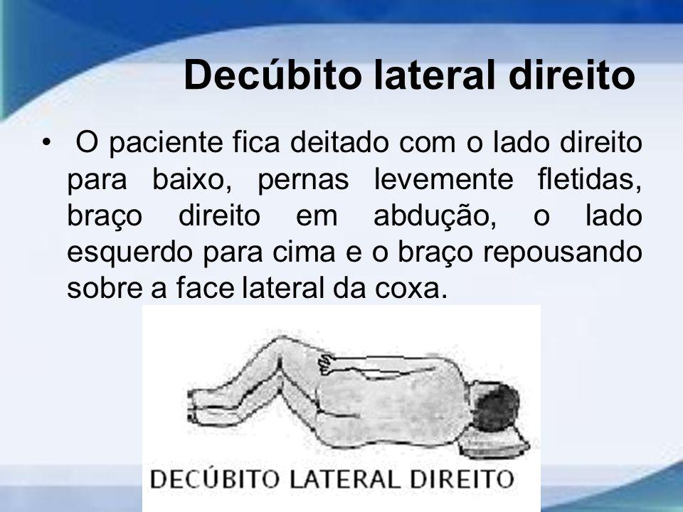 Decúbito lateral direito