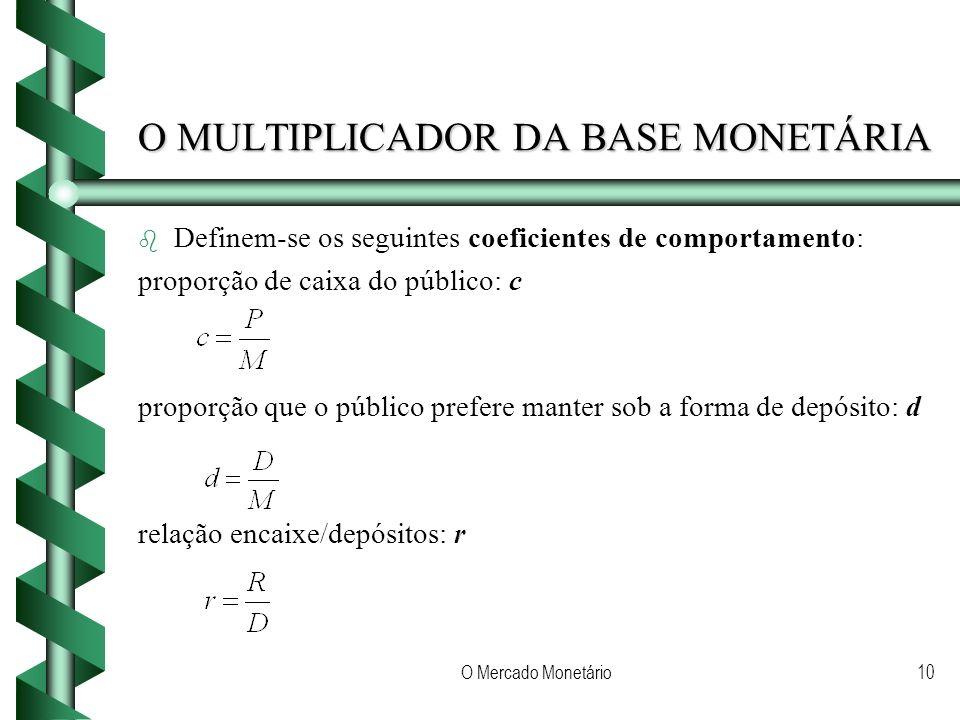 O MULTIPLICADOR DA BASE MONETÁRIA