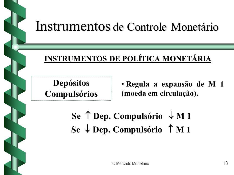 INSTRUMENTOS DE POLÍTICA MONETÁRIA Depósitos Compulsórios