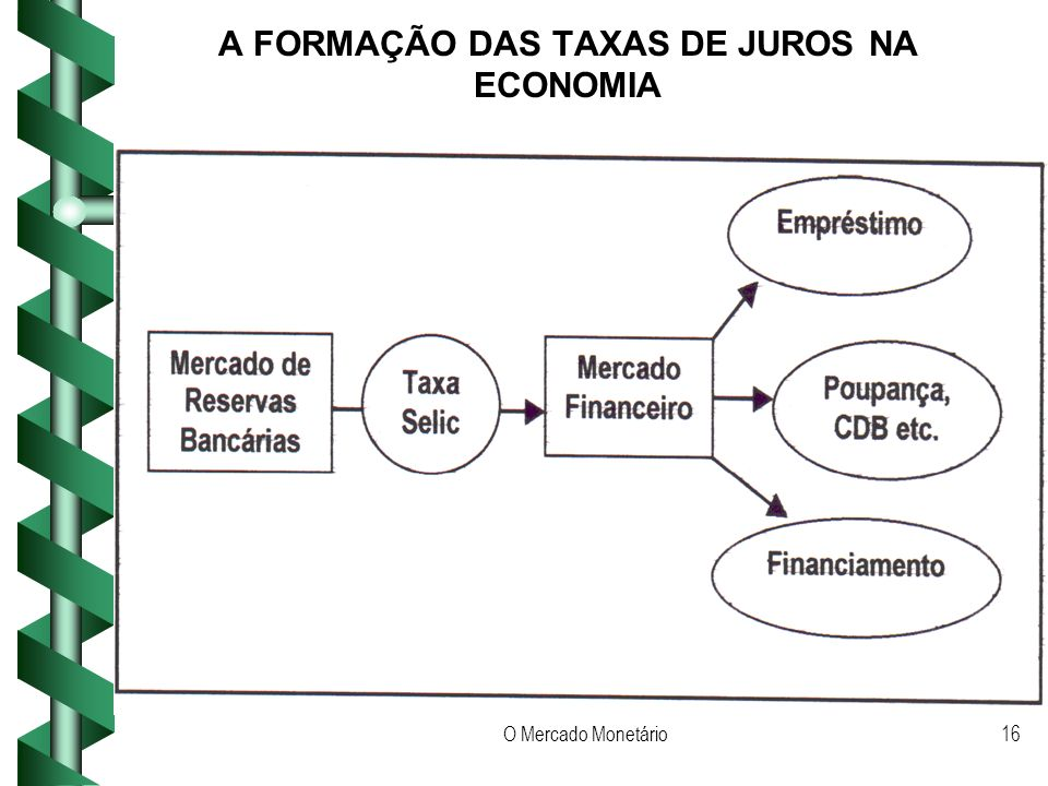 A FORMAÇÃO DAS TAXAS DE JUROS NA ECONOMIA