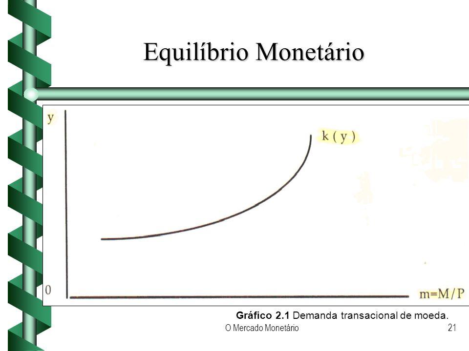 Equilíbrio Monetário Gráfico 2.1 Demanda transacional de moeda.