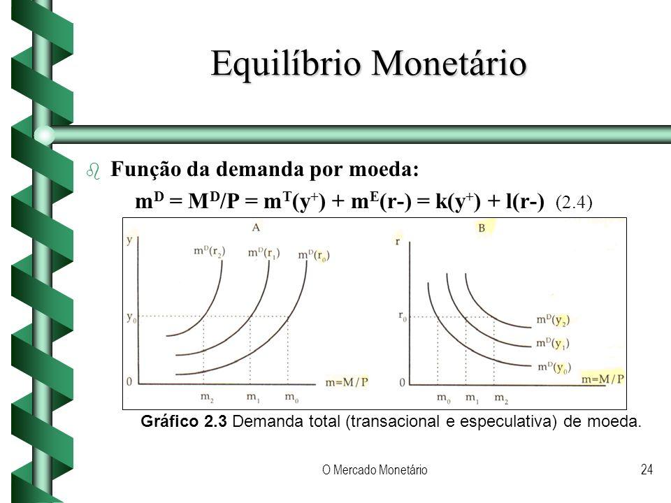 mD = MD/P = mT(y+) + mE(r-) = k(y+) + l(r-) (2.4)