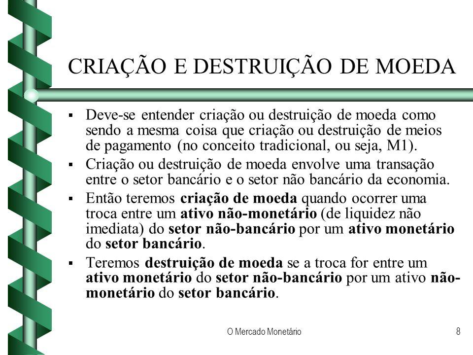 CRIAÇÃO E DESTRUIÇÃO DE MOEDA