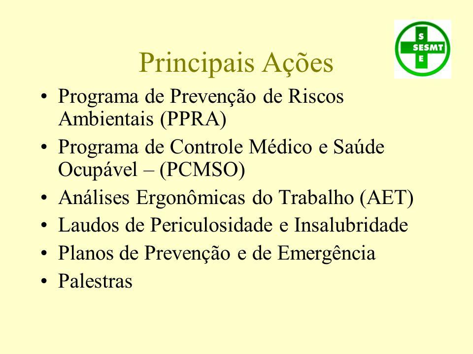 Principais Ações Programa de Prevenção de Riscos Ambientais (PPRA)