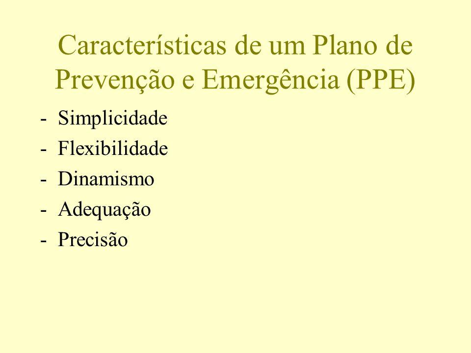 Características de um Plano de Prevenção e Emergência (PPE)