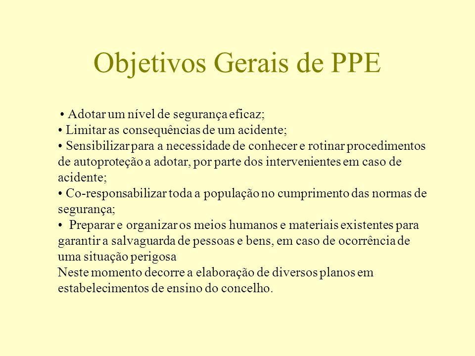 Objetivos Gerais de PPE