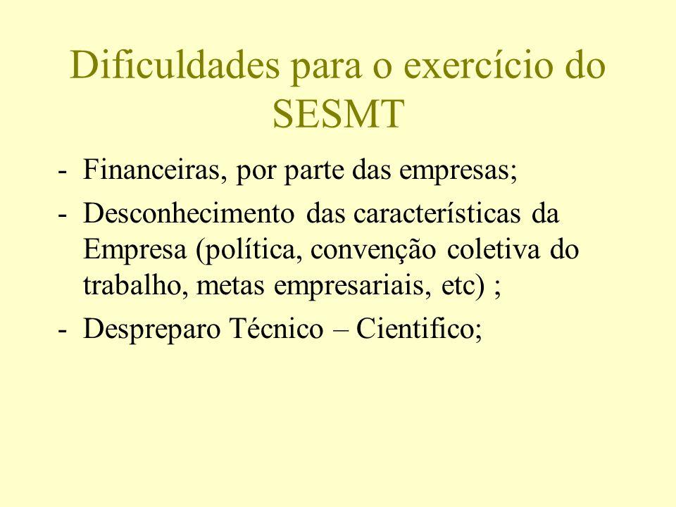 Dificuldades para o exercício do SESMT