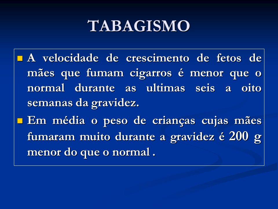 TABAGISMOA velocidade de crescimento de fetos de mães que fumam cigarros é menor que o normal durante as ultimas seis a oito semanas da gravidez.