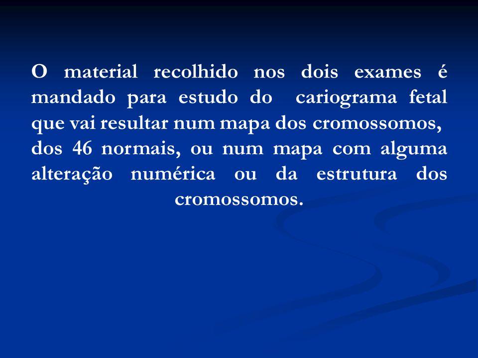 O material recolhido nos dois exames é mandado para estudo do cariograma fetal que vai resultar num mapa dos cromossomos,