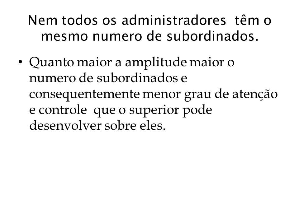 Nem todos os administradores têm o mesmo numero de subordinados.