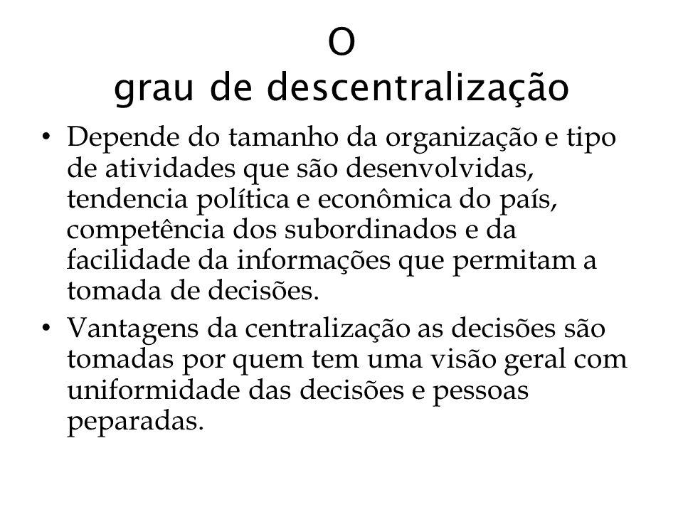O grau de descentralização