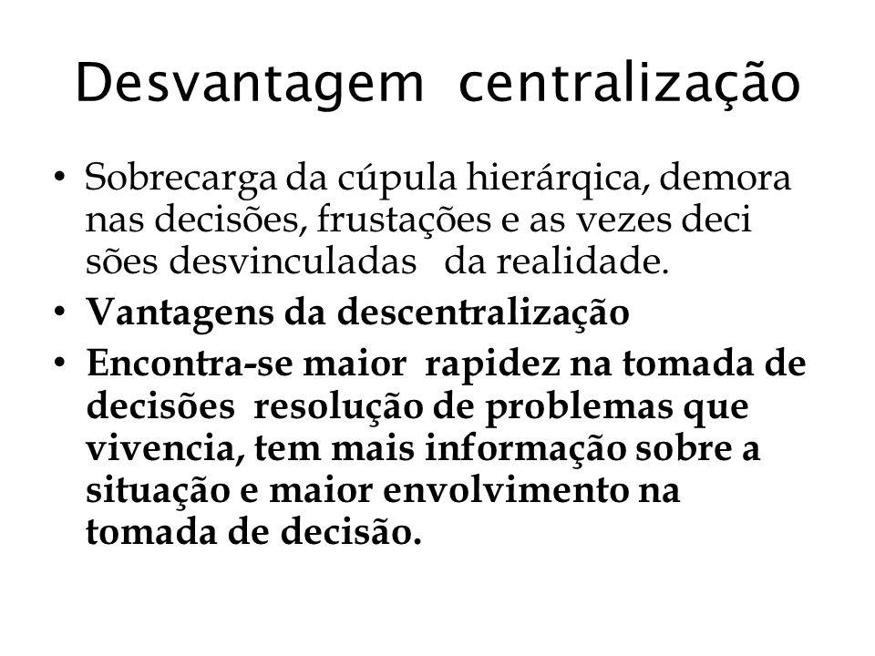 Desvantagem centralização