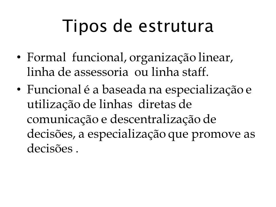 Tipos de estrutura Formal funcional, organização linear, linha de assessoria ou linha staff.