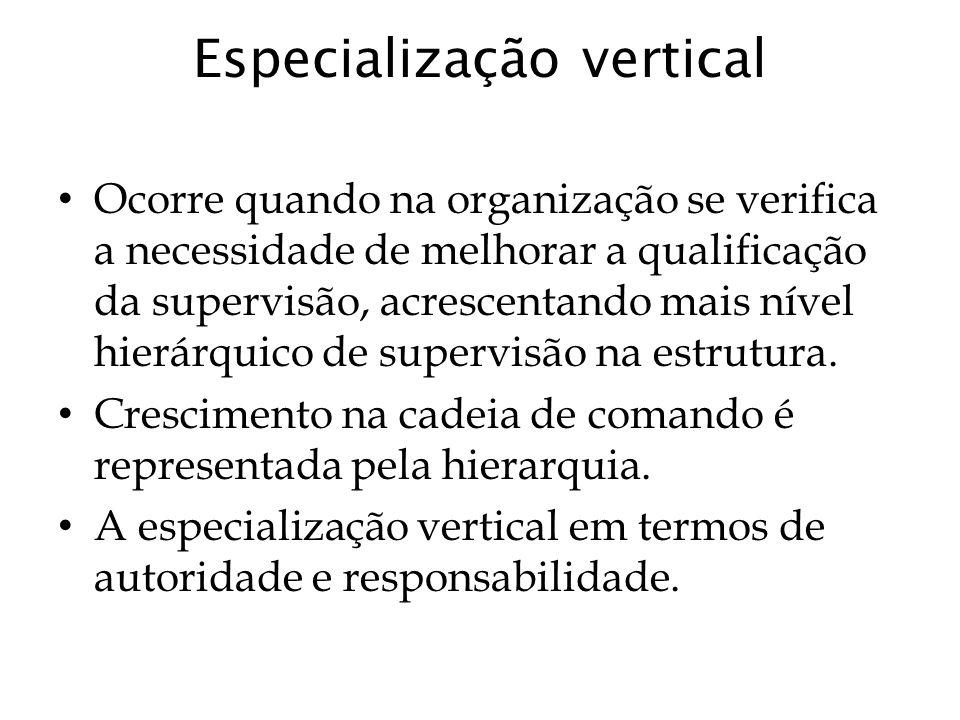 Especialização vertical