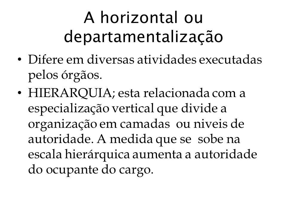 A horizontal ou departamentalização