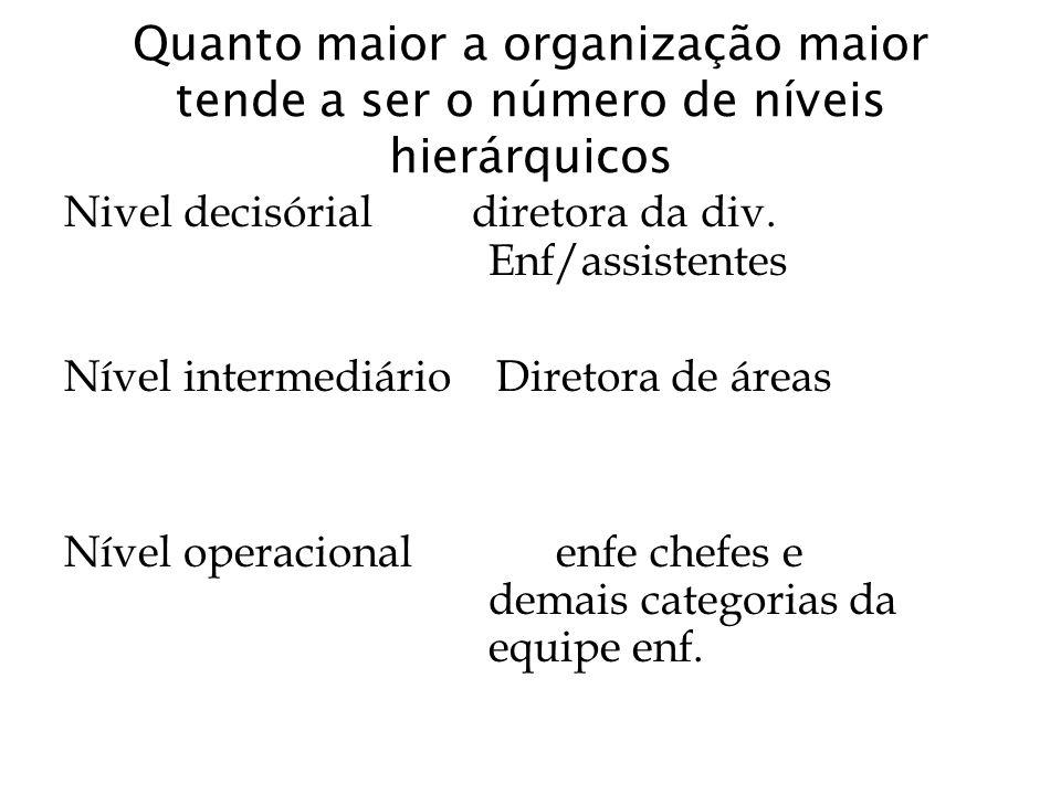 Quanto maior a organização maior tende a ser o número de níveis hierárquicos