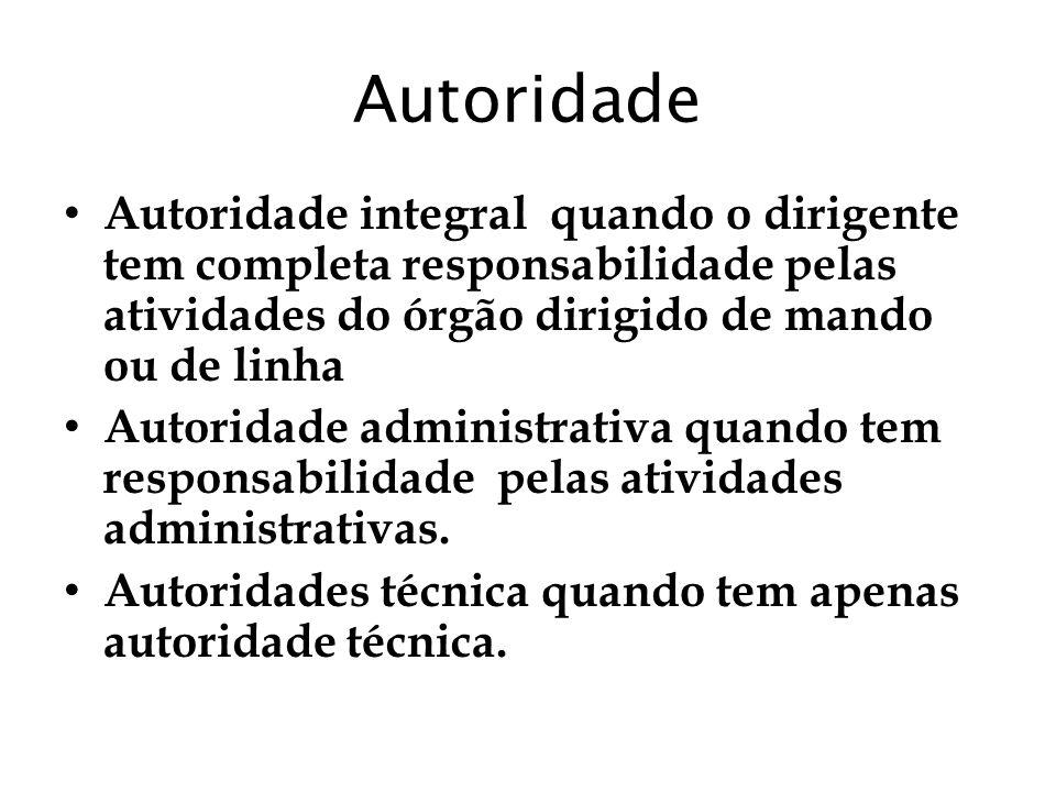 Autoridade Autoridade integral quando o dirigente tem completa responsabilidade pelas atividades do órgão dirigido de mando ou de linha.