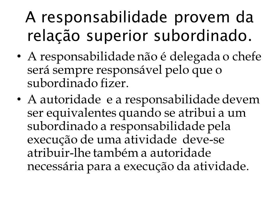 A responsabilidade provem da relação superior subordinado.