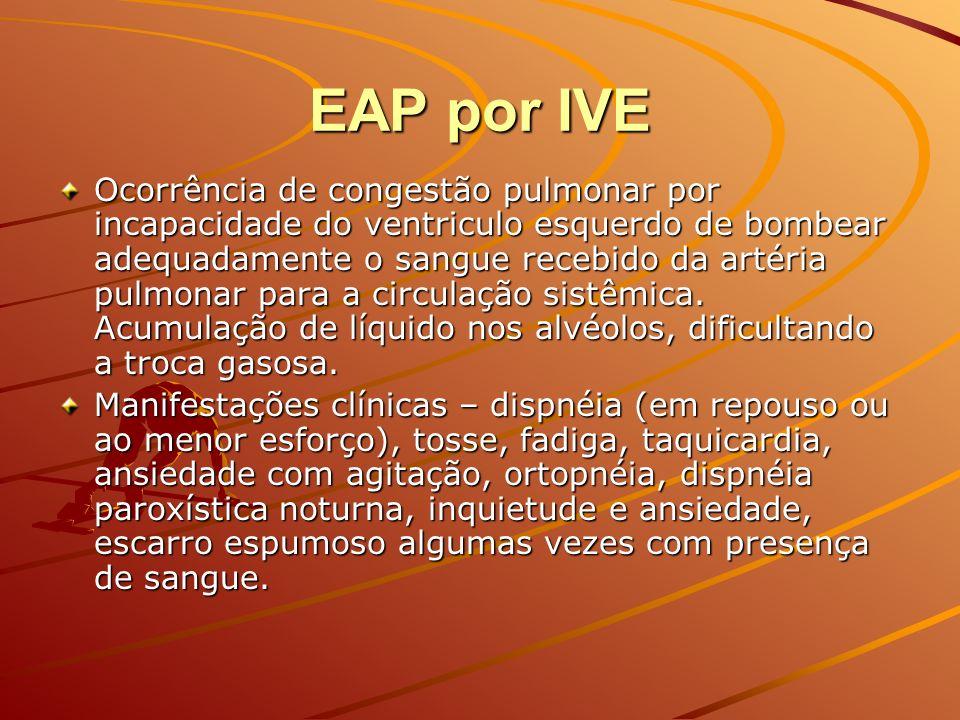 EAP por IVE