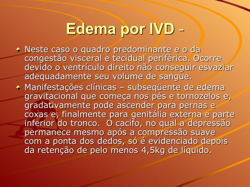 Edema por IVD -