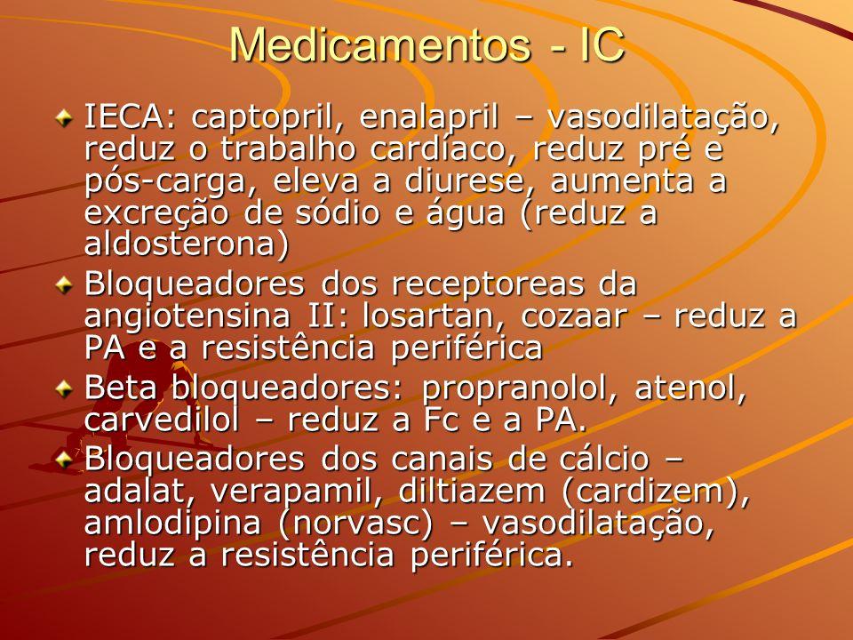 Medicamentos - IC