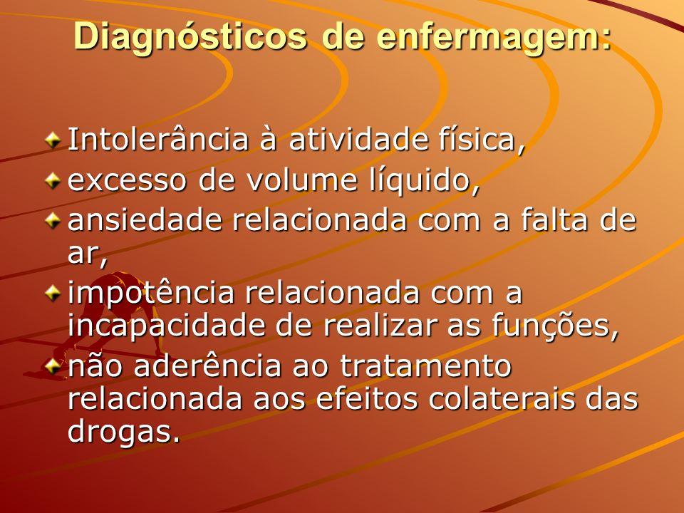 Diagnósticos de enfermagem: