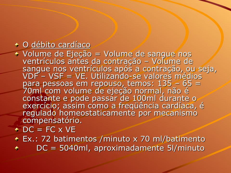 O débito cardíaco