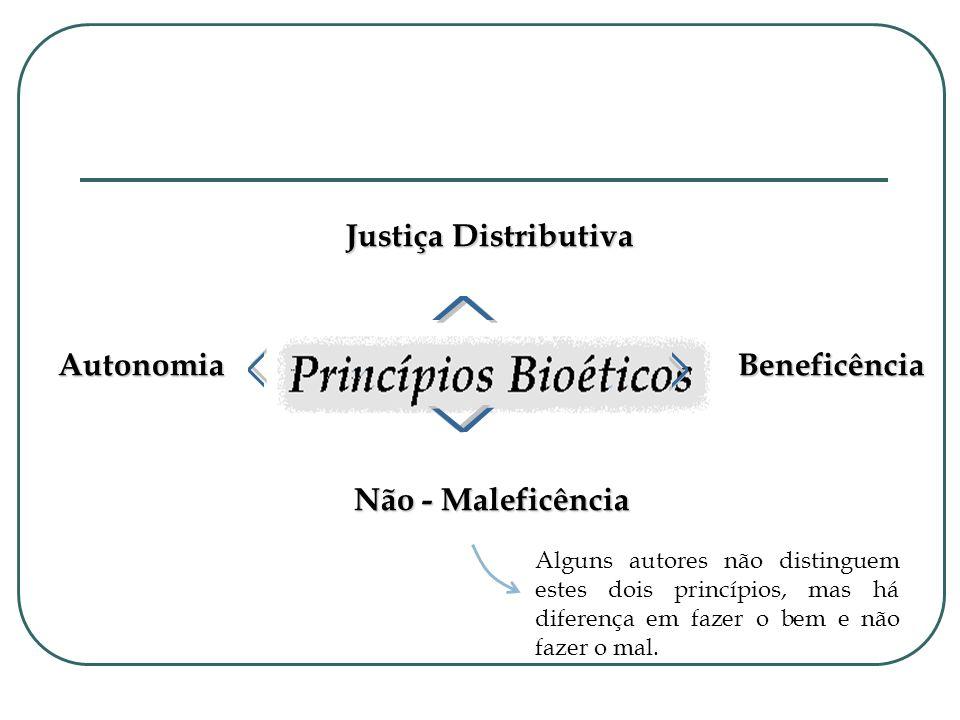 ^ ^ ^ ^ Justiça Distributiva Autonomia Beneficência Não - Maleficência