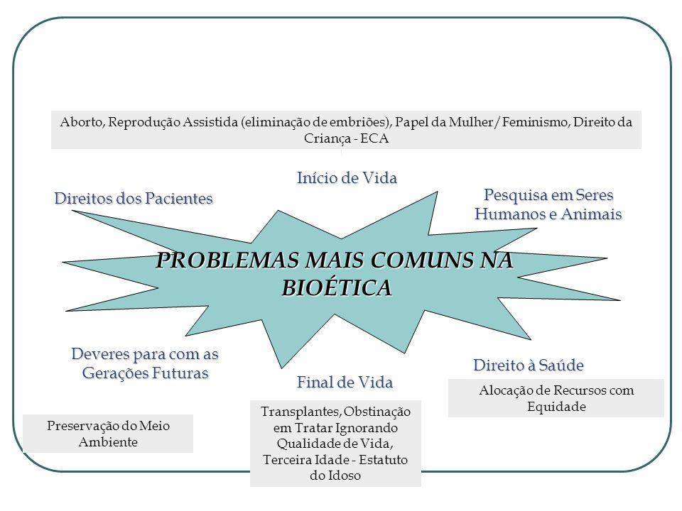 PROBLEMAS MAIS COMUNS NA